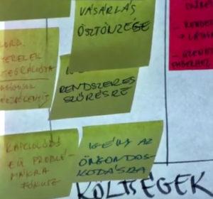 <span>Business Model Canvas workshop for nonprofits 1.</span><i>→</i>